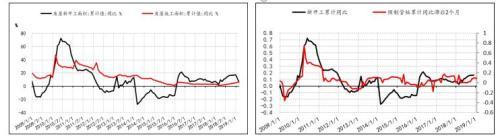 甘肃企划行业交流平台信达期货:螺纹空单坚定持有 后期焦炭多配远期