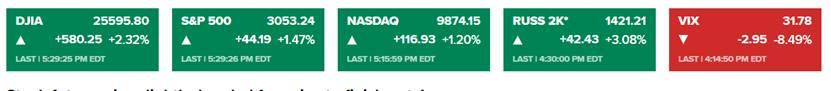 收官战打响!黄金刚刚急跌失守1770、全球市场为何大反攻……今日鲍威尔恐掀最后的小高潮