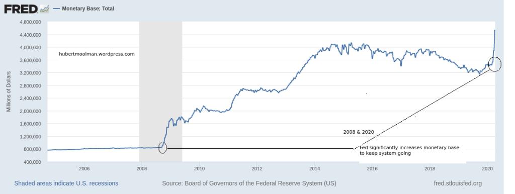 """美联储疯狂""""印钞""""埋下隐患,黄金上涨或引发大麻烦"""