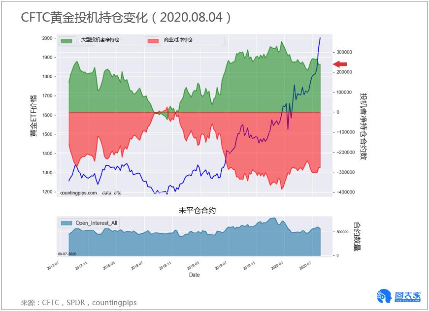 http://gold.cnfol.com/jinshizhibo/20200810/28326476.shtml