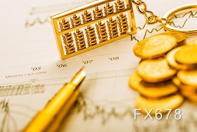 """实际利率走低,过去几十年""""教科书""""般的投资组合收益缩水60%!黄金或成为新的配置标杆"""