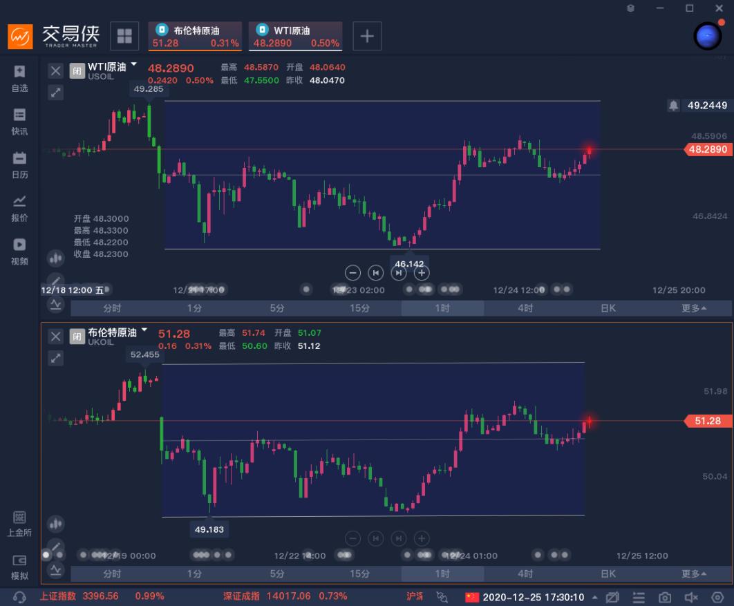 本周黄金市场最值得关注的N件大事