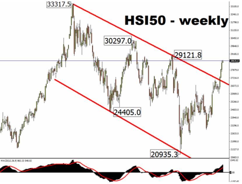 重要预警!本周关键风险梳理:每天都有大事……市场亟需催化剂