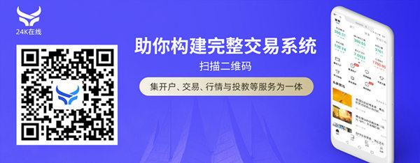 """【黄金收盘】刺激计划恐""""瘦身""""?美联储利率决议即将来袭 黄金先跌为敬"""