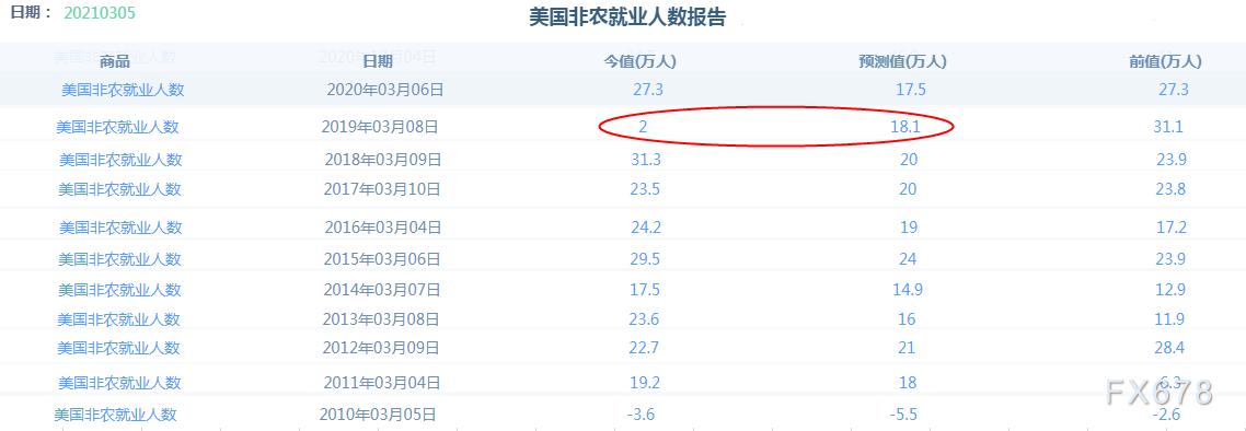 http://www.weixinrensheng.com/caijingmi/2634451.html
