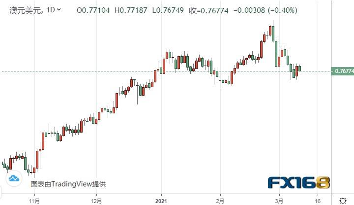 「湖北股票配资」美国重要投票及重量级数据驾到!警惕市场剧烈