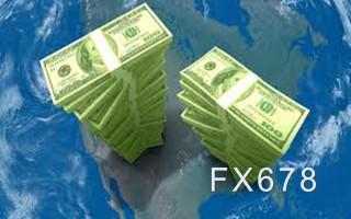 国际金价上行受两大因素牵制,技术上须关注一重要分水岭