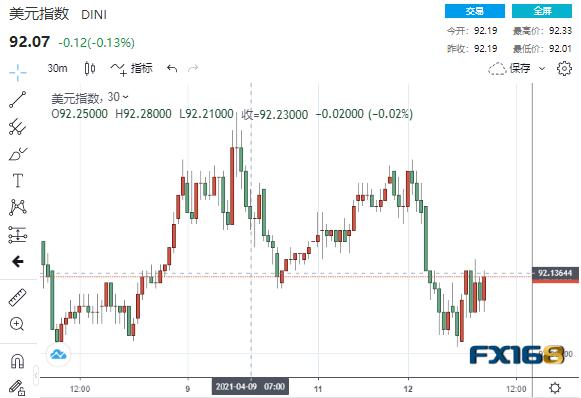 """风暴来袭?全球市场突然竞相""""比惨"""" 鲍威尔携重磅数据来袭大行情一触即发"""