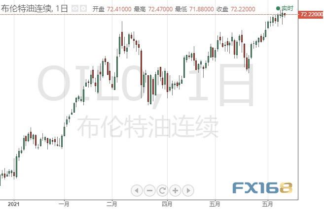 「四川股票配资」若突破这一水平、白银期货恐飙升 机构:白银和