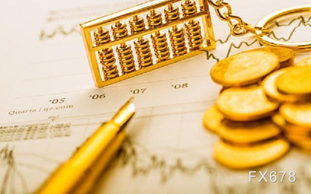 9月21日黄金交易策略:金价技术面偏空,决议前或再走软