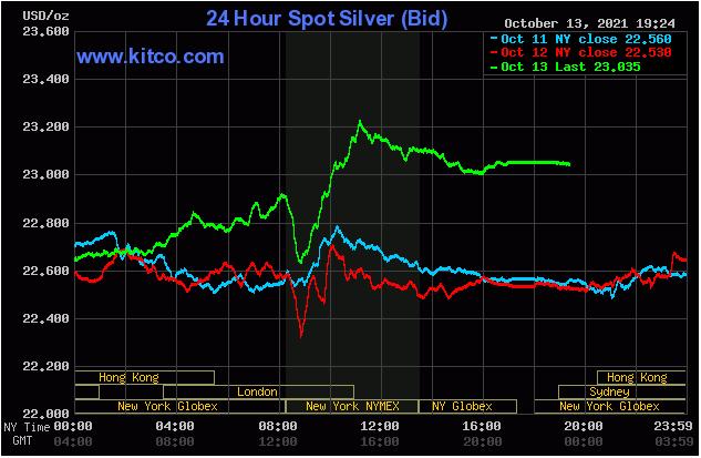 摩臣5注册黄金一夜大涨之后将继续高歌猛进?黄金、白银、铜走势分析及预测